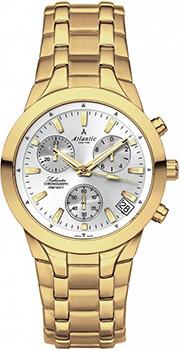 Швейцарские наручные  мужские часы Atlantic 63456.45.21. Коллекция Seahunter